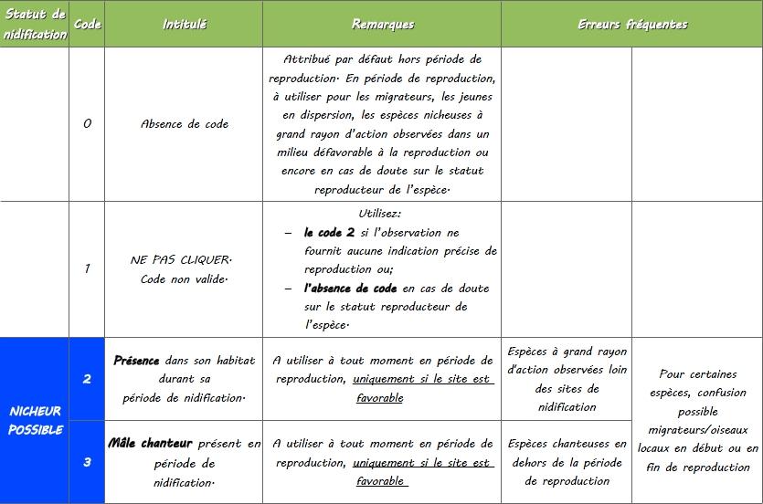 https://cdnfiles2.biolovision.net/www.faune-lorraine.org/userfiles/codesatlas/1.jpg