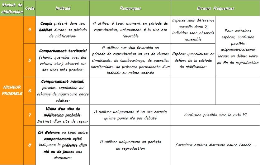 https://cdnfiles2.biolovision.net/www.faune-lorraine.org/userfiles/codesatlas/2.jpg