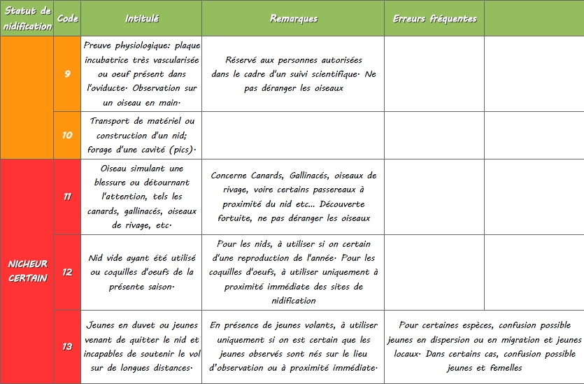https://cdnfiles2.biolovision.net/www.faune-lorraine.org/userfiles/codesatlas/3.jpg