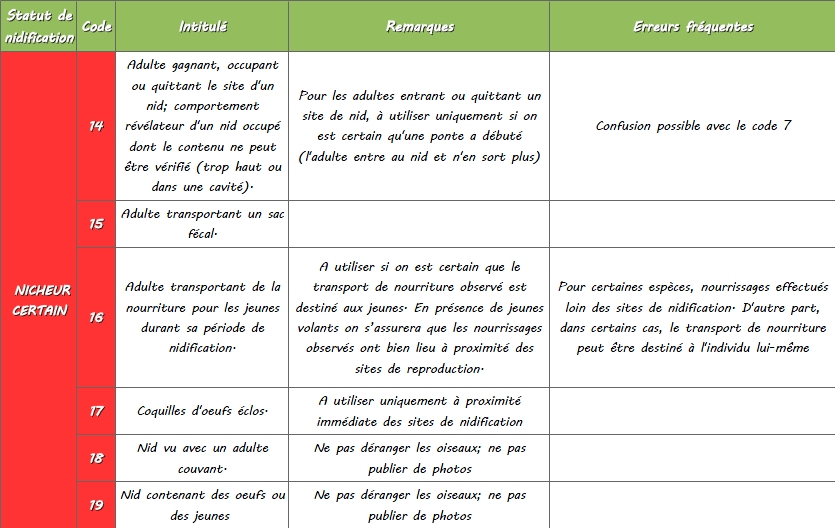 https://cdnfiles2.biolovision.net/www.faune-lorraine.org/userfiles/codesatlas/4.jpg