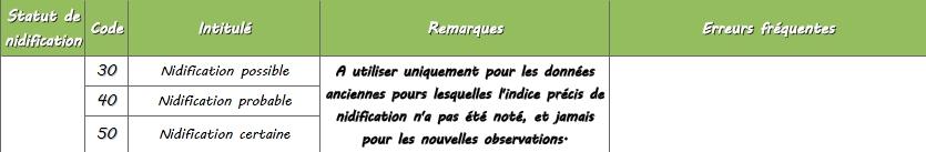 https://cdnfiles2.biolovision.net/www.faune-lorraine.org/userfiles/codesatlas/5.jpg