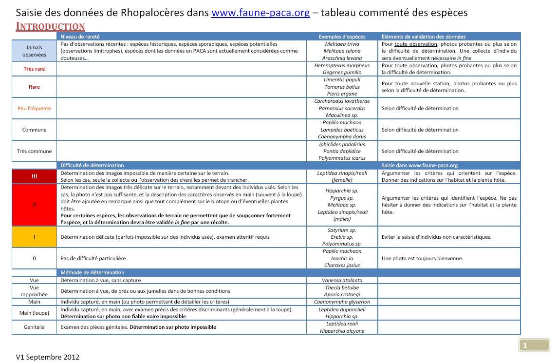 https://cdnfiles2.biolovision.net/www.faune-paca.org/userfiles/Rhopalo/1.JPG