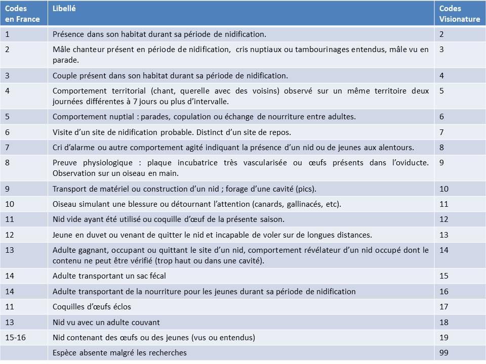 https://cdnfiles2.biolovision.net/www.faune-yonne.org/userfiles/TutorielpourFauneyonne/TutopourFY-13.jpg
